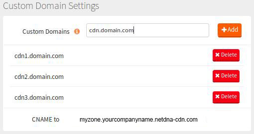 MaxCDN Custom Domain Settings