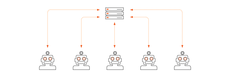 Simple illustration of how synthetic monitoring works