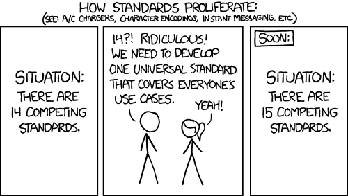 a comical sketch on how web standards proliferate